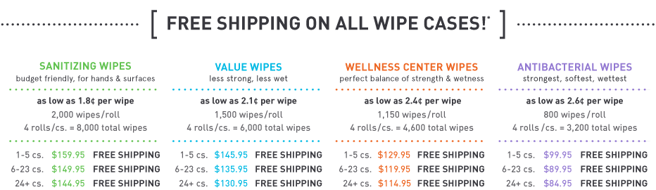 Compare Zogics Gym Wipes