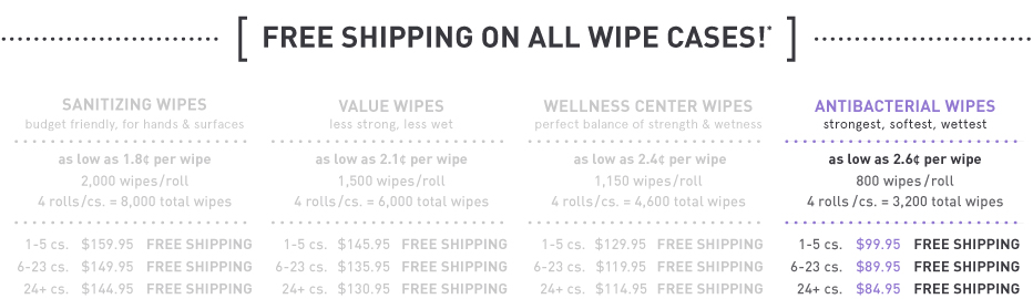 Compare Zogics Antibacterial Gym Wipes