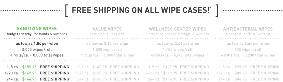 Compare Zogics Santizing Gym Hand Wipes