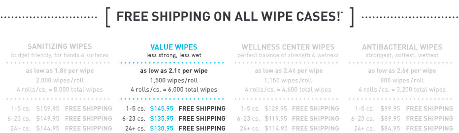Compare Zogics Value Gym Wipes