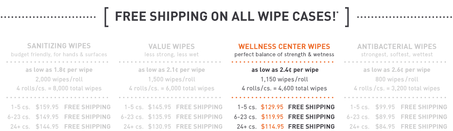 Compare Zogics Wellness Center Gym Wipes