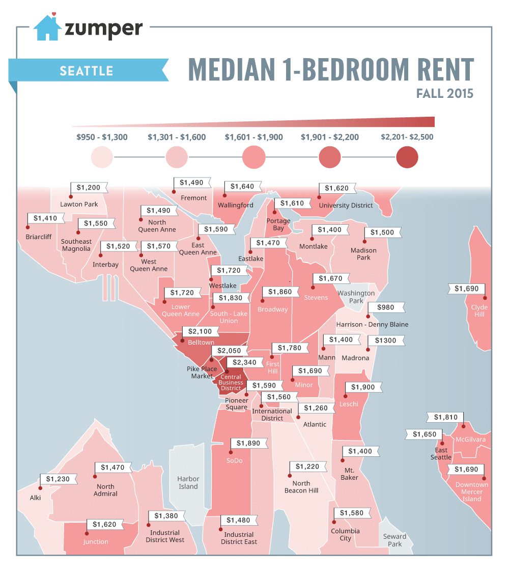 See The Cheapest And Most Expensive Seattle Neighborhoods For