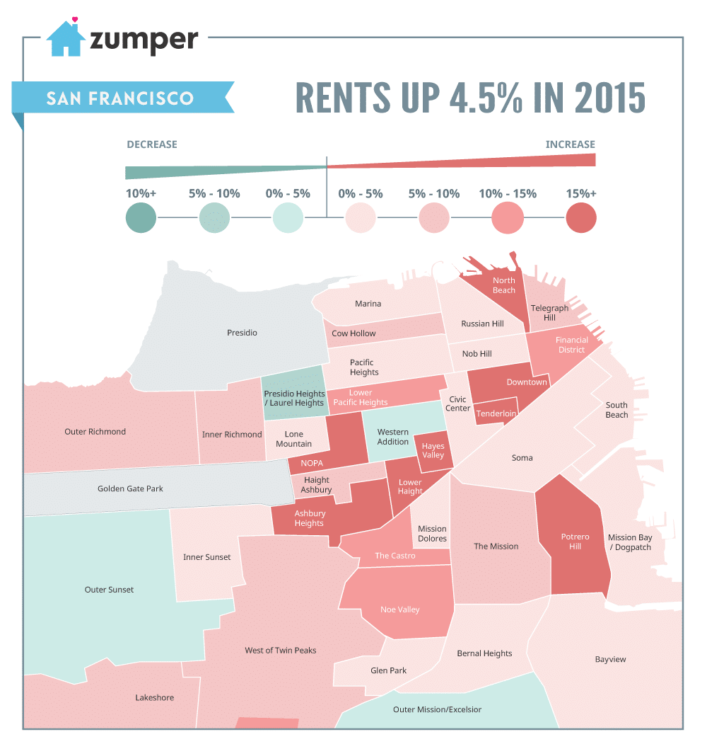 See How San Francisco Rent Prices Changed In 2015