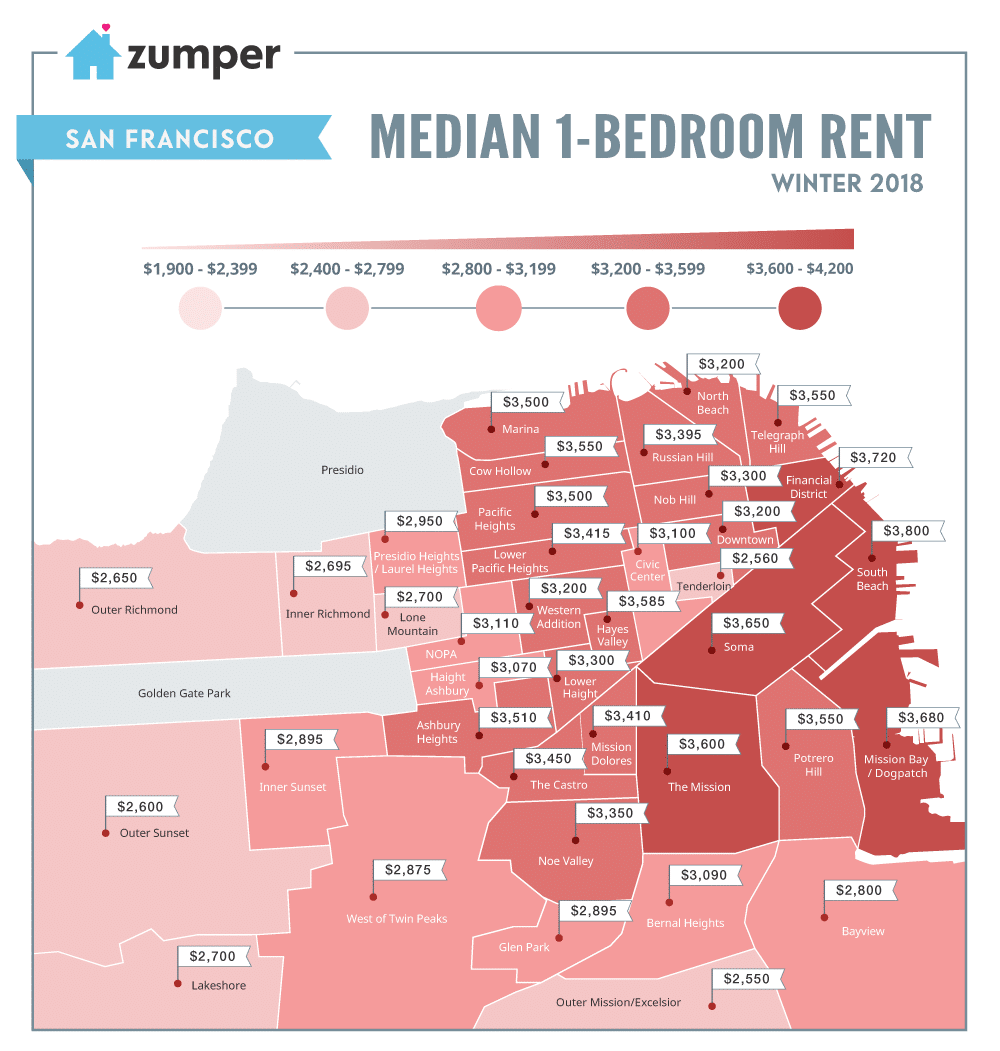 Apartment For Rent Bay Area: Mapping San Francisco Neighborhood Rent Prices (Winter 2018