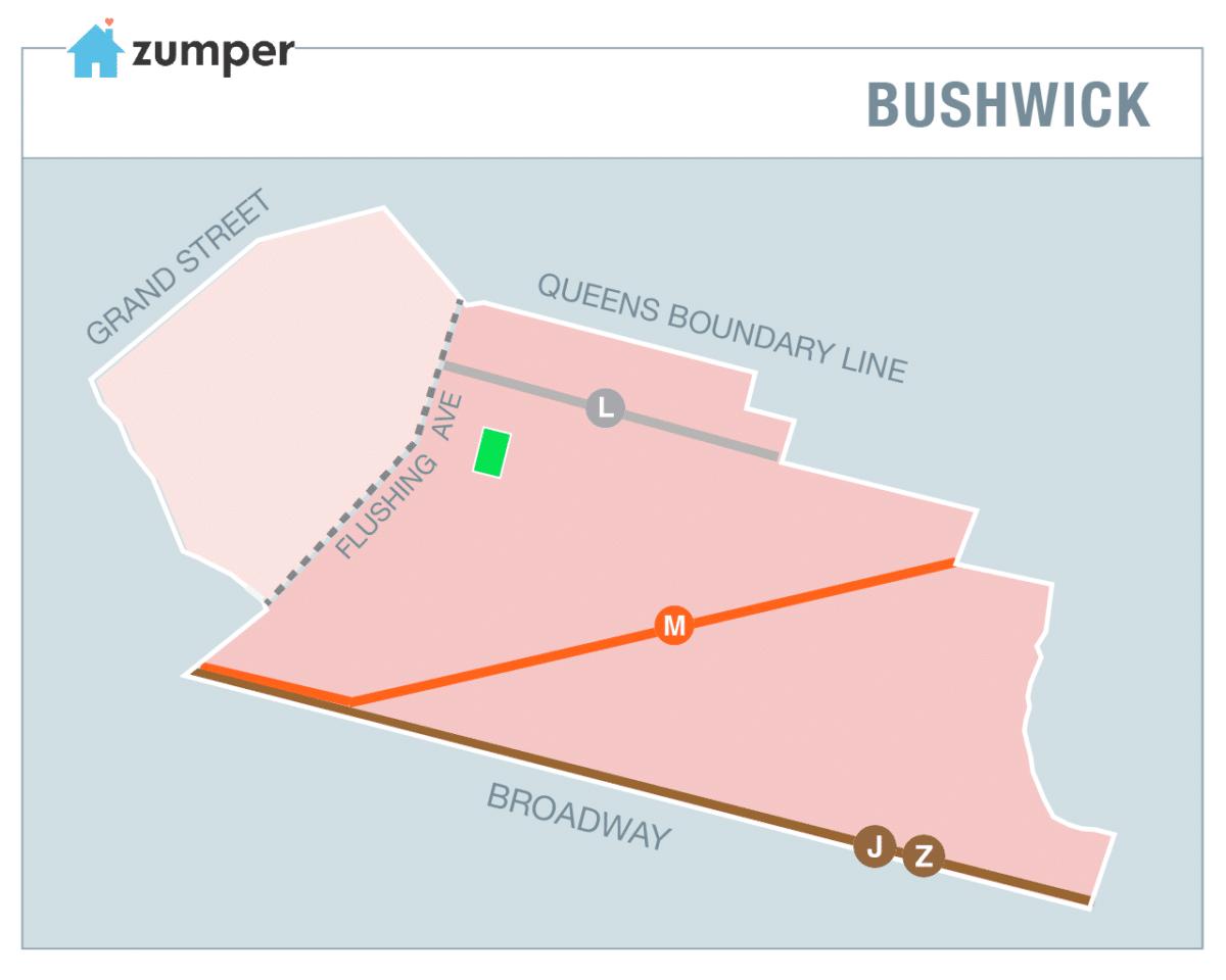 Bushwick Neighborhood Guide on
