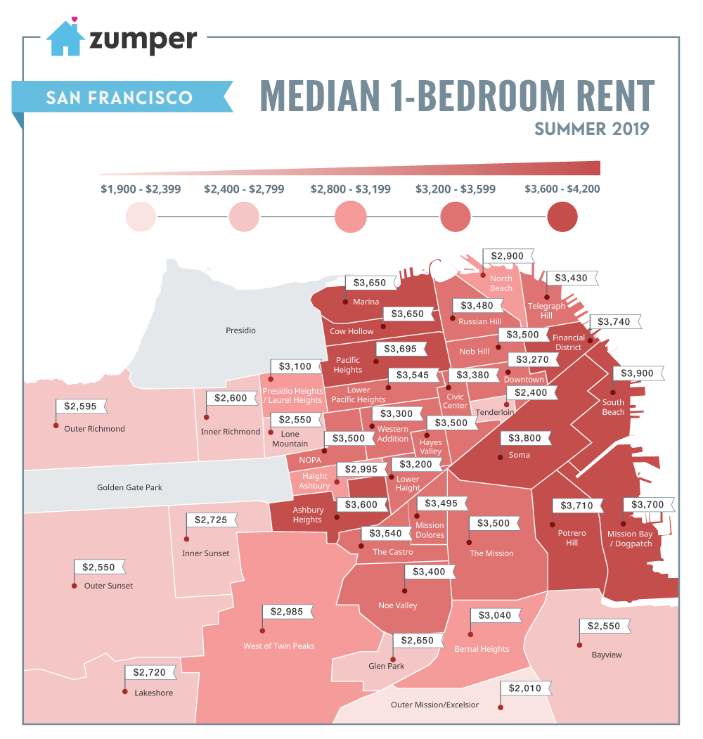 Mapped: San Francisco Neighborhood Rent Prices (Summer 2019