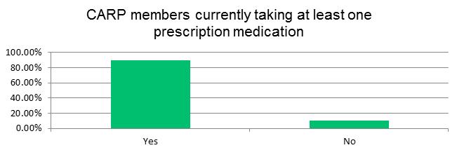 pharma1