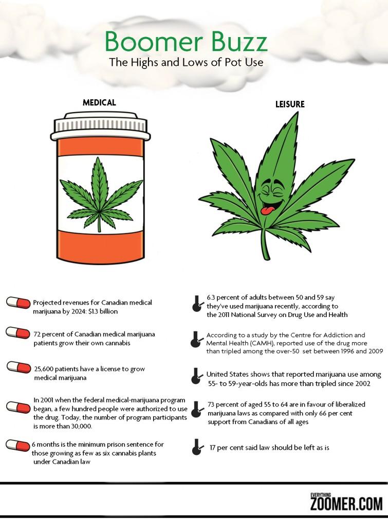 marijuana-infographic