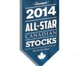 AllStarStocks