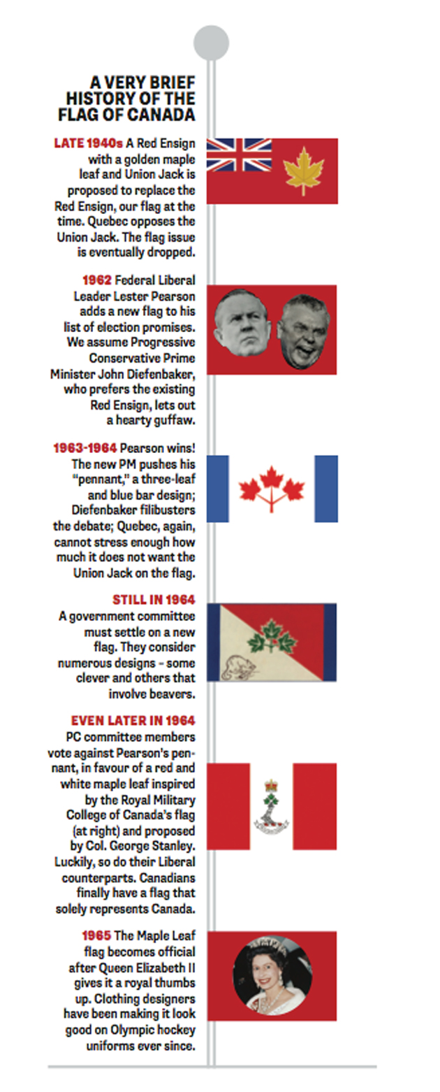 canadian_flag_history