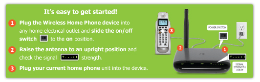 Home-phone-is-easy