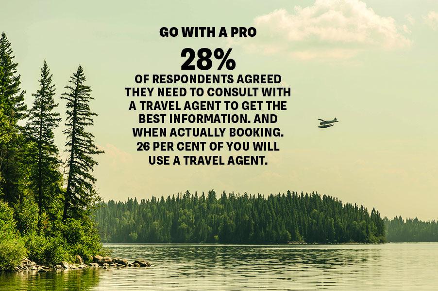 Zoomer travel survey