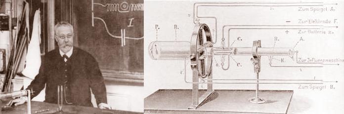 Braun Invents the Cathode Ray Tube