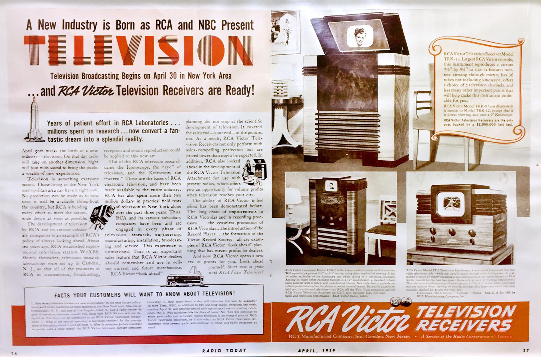 Television Receiver Sales