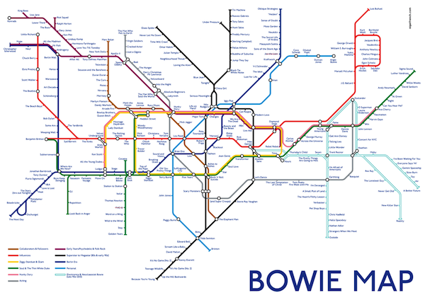bowie-tube-map3
