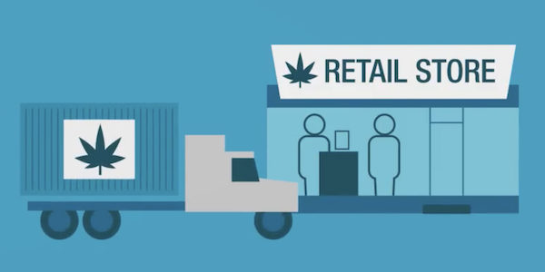 Alberta - Pot Retail