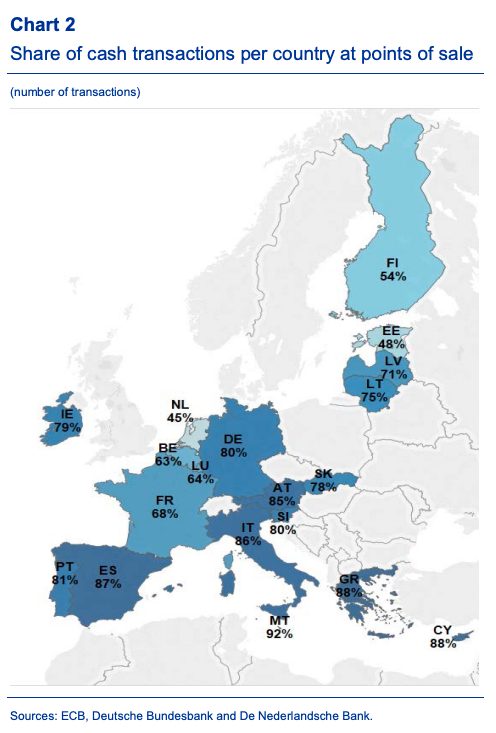 ECB share of cash trasactions europe number 2017