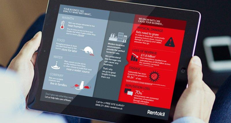 Rentokil-advertising-neon-listing-landscape v4.jpg