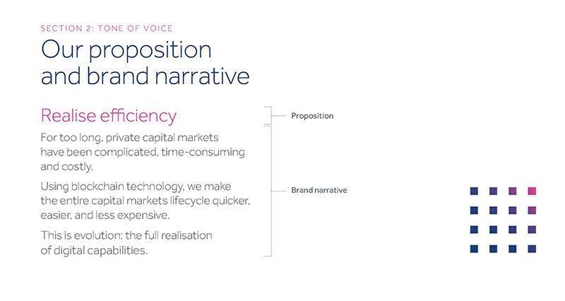 "globacap-brand-strategy-secondary.pngwidth=""1200"""