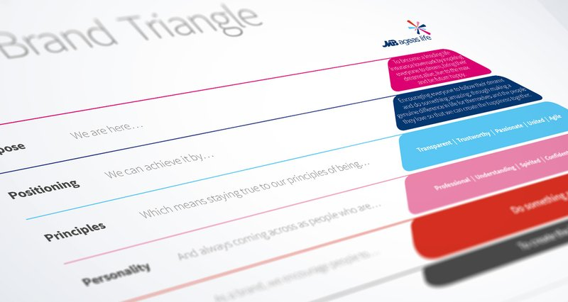 mb-ageas-life-brand-strategy-imagery-listing-landscape2