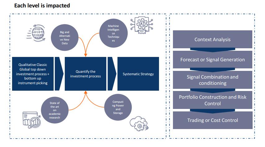financial market context