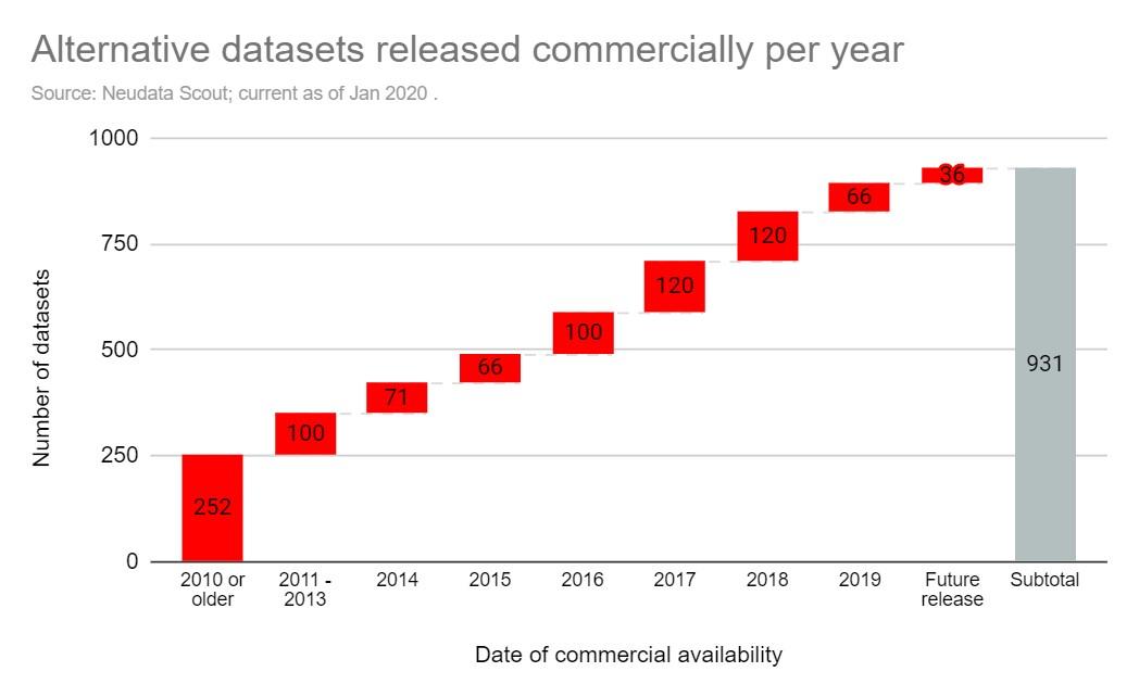 Alternative Datasets Released