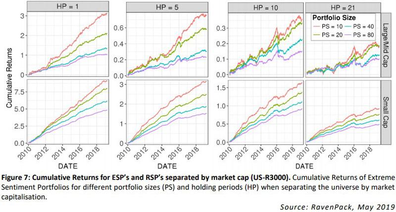 Stock Screener by Market Cap