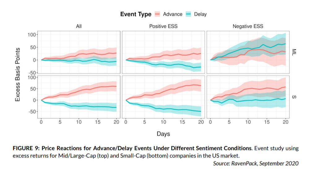 market drift earnings announcements