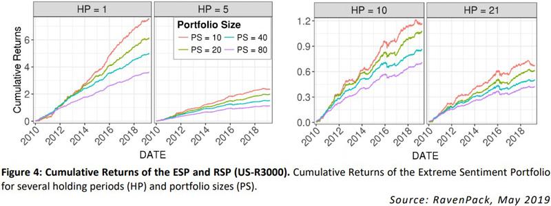 Stock Screener Portfolio Size Cumulative Returns