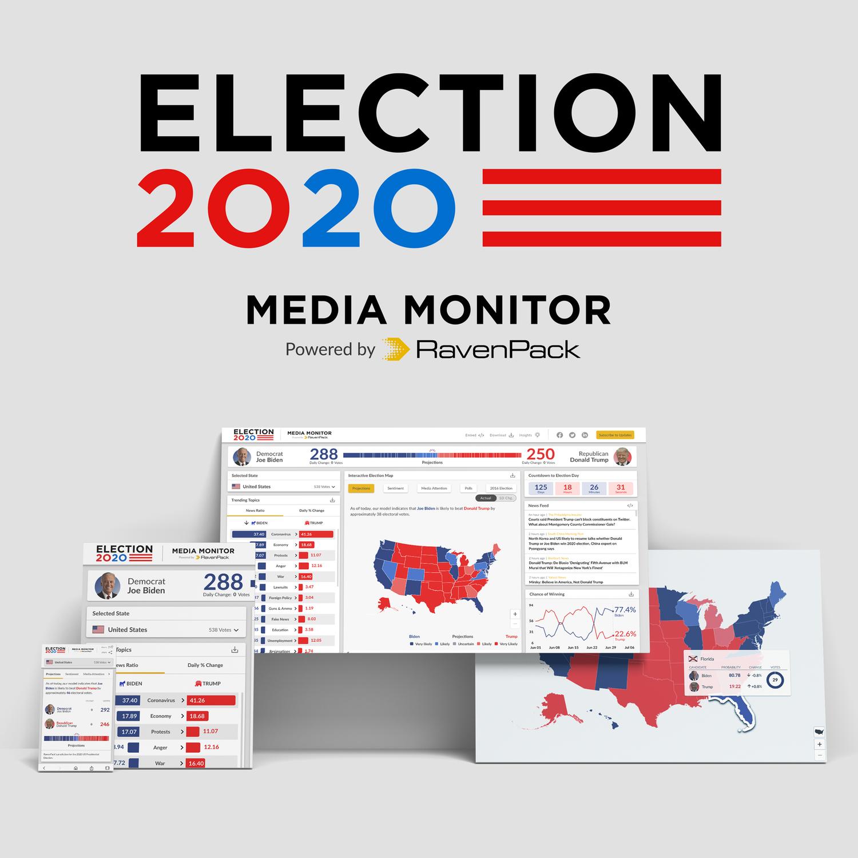 RavenPack Election 2020 Media Monitor
