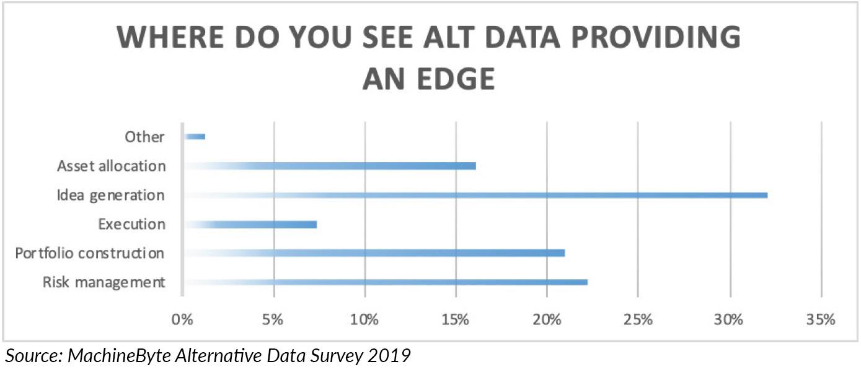 alternative data hedge