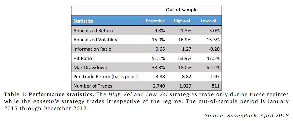 Energy Futures Trading