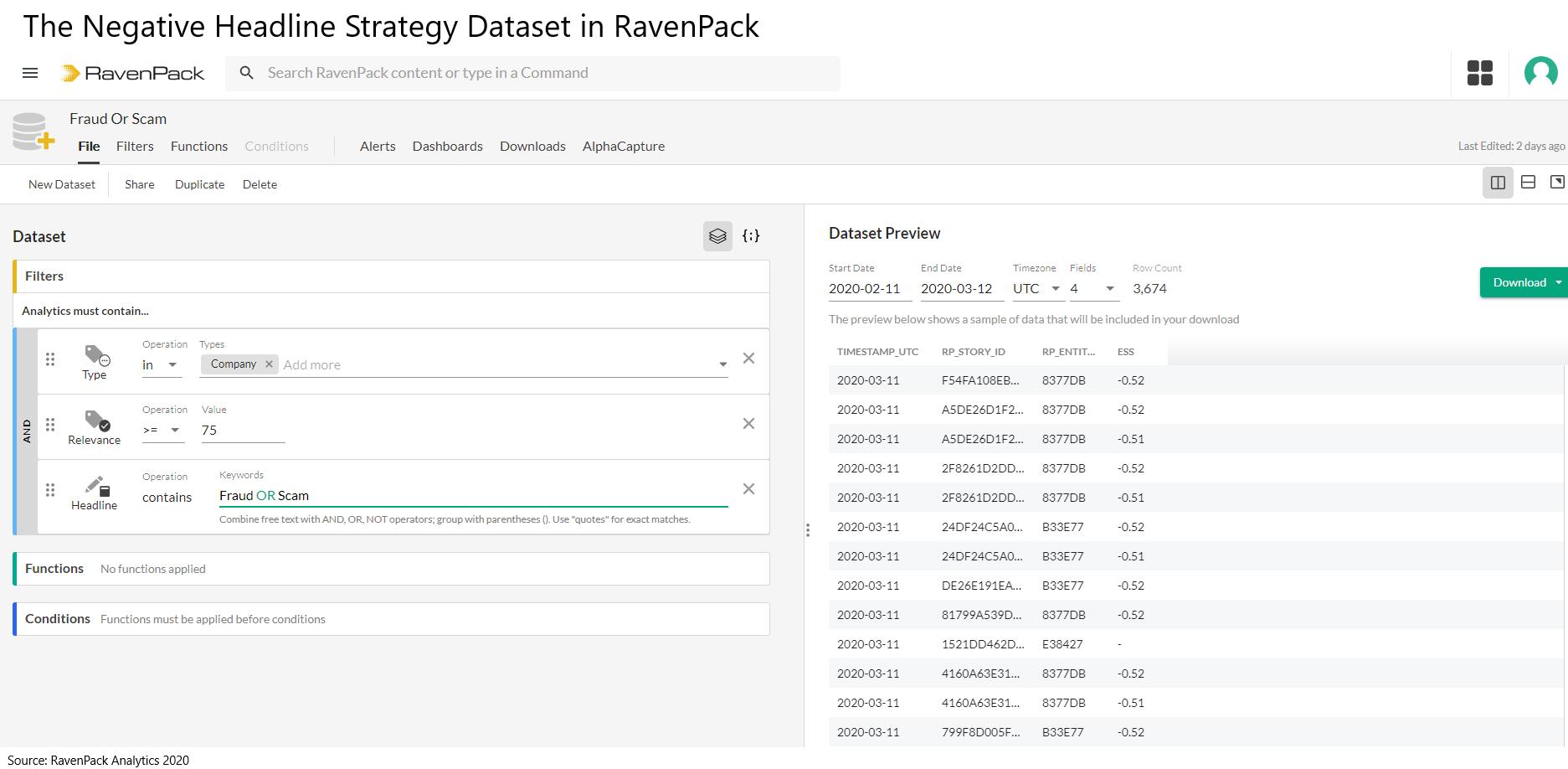 Ravenpack analytics