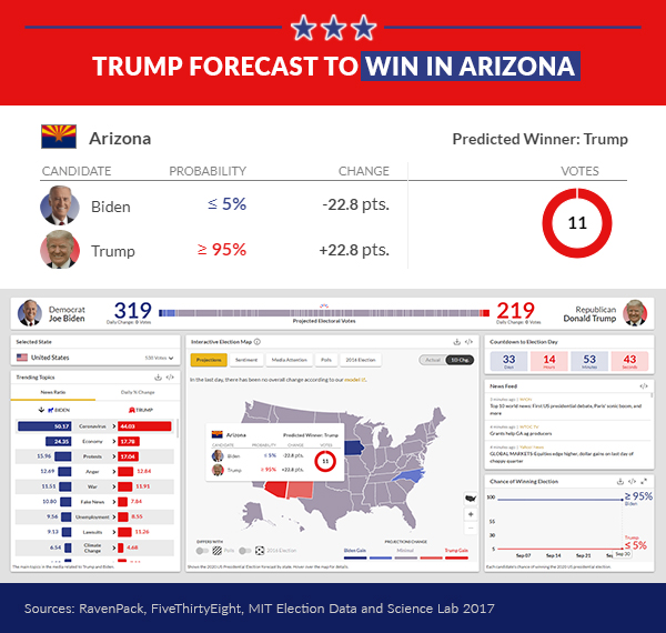 impact of televised debate arizona