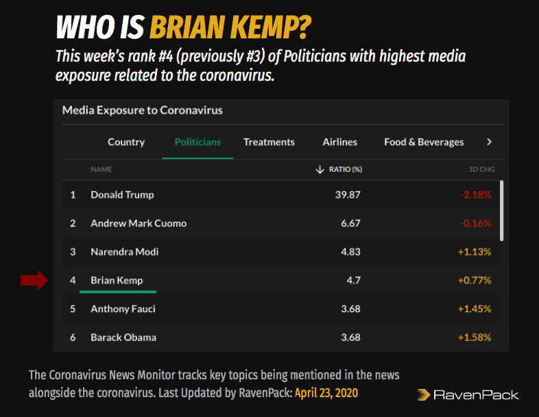 who is Brian Kemp