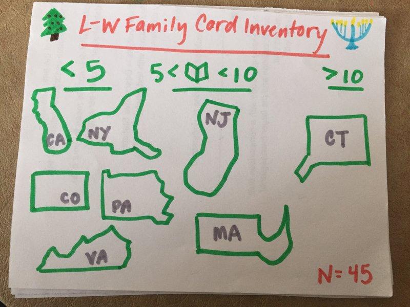 The L-W Family Card Inventory Viz