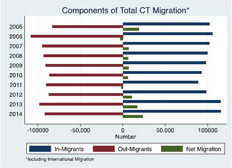 migration_components.png