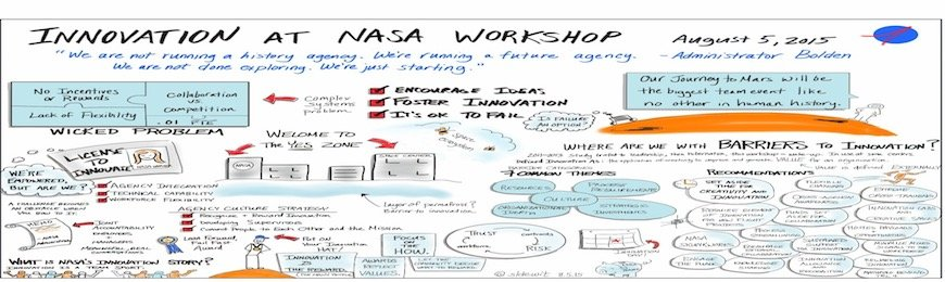 Innovation at NASA Workshop