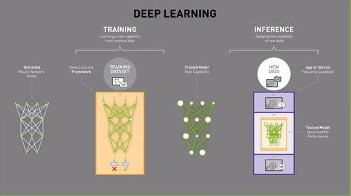 deeplearningmodel.wc
