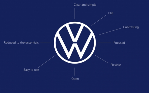 Volkswagen Unveils New Logo