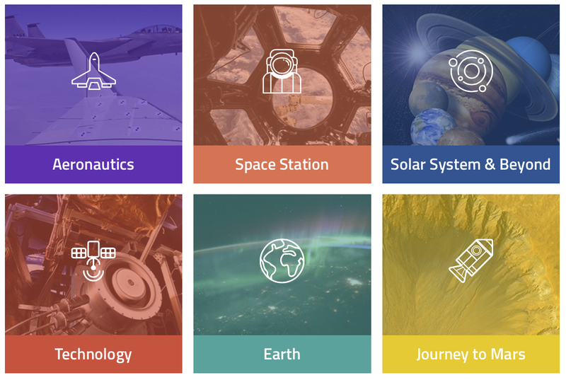 SpaceApps2016ChallengeCategoryIcons