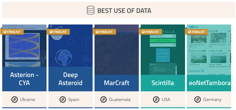 Space Apps 2016 Global Finalists: Best Use of Data