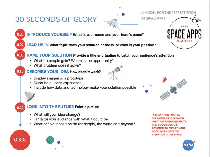 30 Seconds of Glory: How to create a compelling Space Apps video