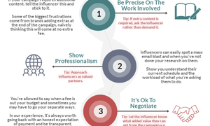 5 Things To Know When Paying Influencers [Infographic]