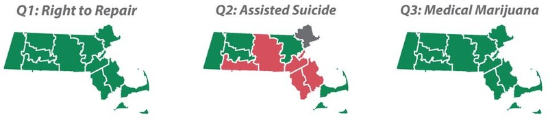 Medical Marijuana, Right to Repair Pass; Assisted Suicide Falls Short