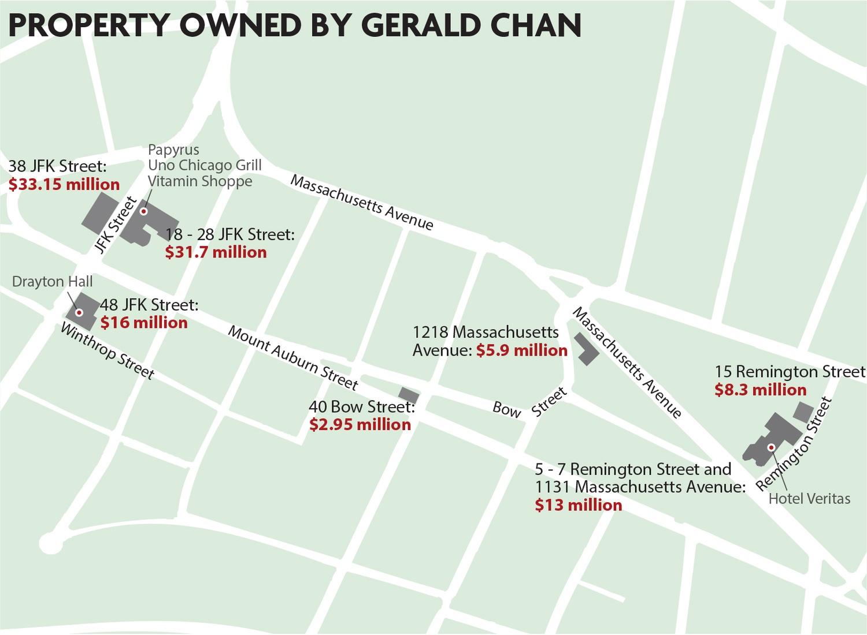 Gerald Chan's Harvard Square