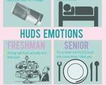 Freshman v Senior: The Older the Wiser?