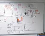 Consulting Diagram