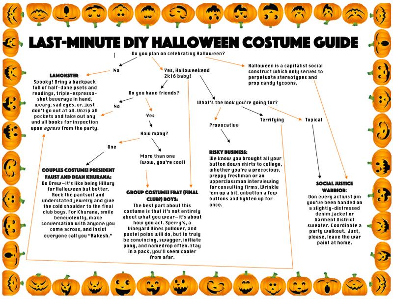 halloween-flow-chart-guide