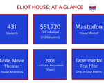 Eliot At A Glance